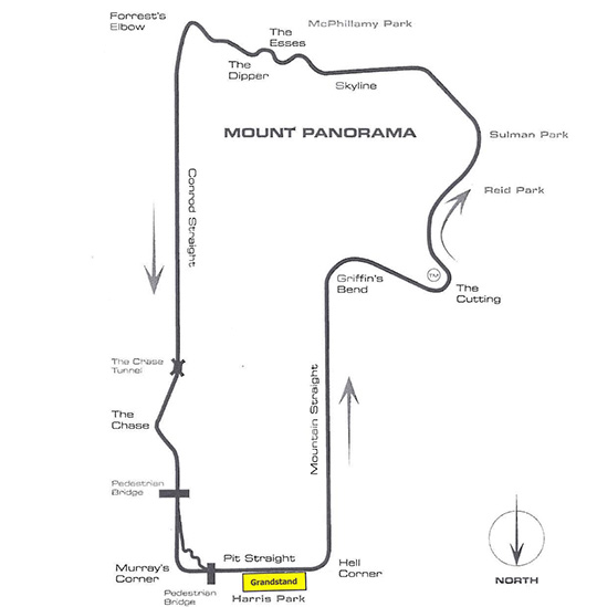 Mt. Panorama Circuit Bathurst 1000