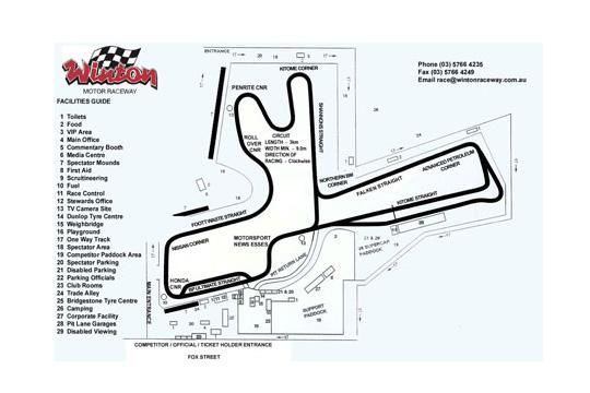 Winton Motor Raceway circuit